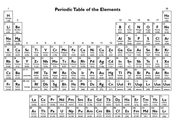 periodictable copy